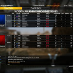 Dual AC 20 Ownage with friends 1
