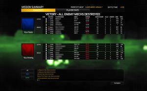 Stalker 6x PPC average game 1