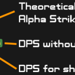 Alpha Strike, Fire Power, and DPS Explained